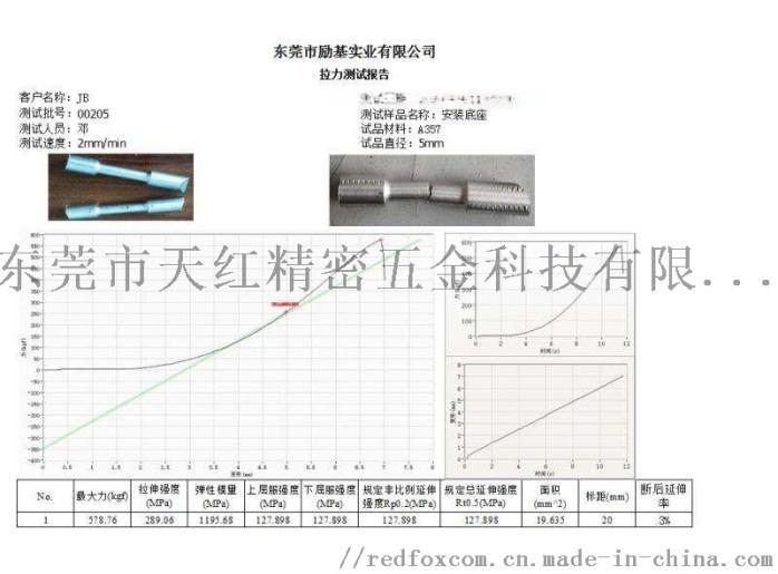 液态模锻强度拉力测试报告.jpg