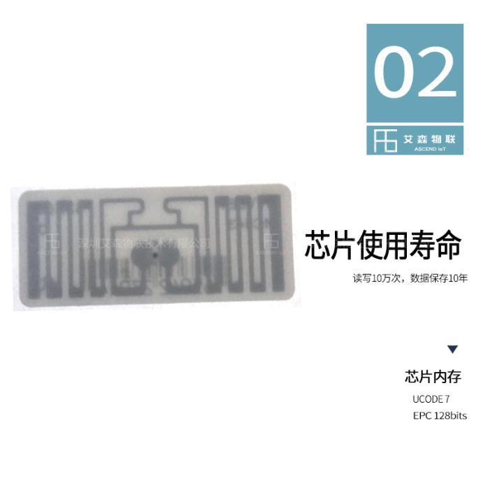 1-8芯片使用寿命.jpg