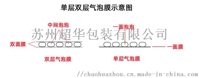 3-单双层示意图.png