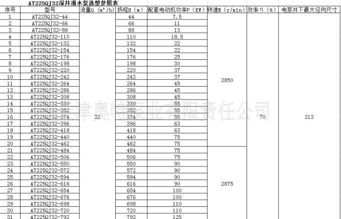 225QJ32深井潜水泵.png