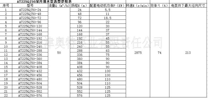 225QJ50深井潜水泵选型表.png