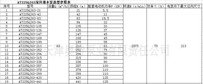 225QJ63深井潜水泵选型表.jpg