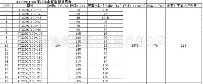 225QJ100深井潜水泵选型表.png
