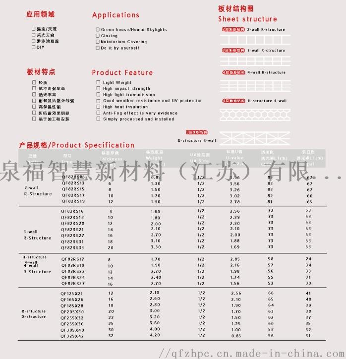 农业温室  覆盖材料 泉福pc阳光板 pc阳光板149672765