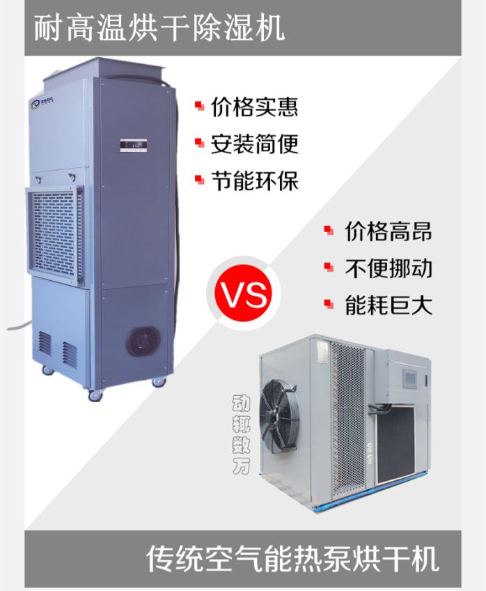 空气干燥机 空气干燥除湿机 烘房空气干燥除湿机960396105