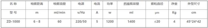 ZD-1000技术参数.png