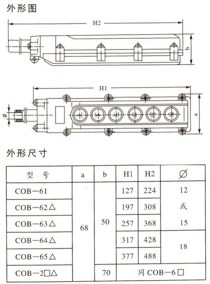 技术参数 (3)