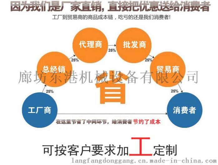 商品成本链 (2)