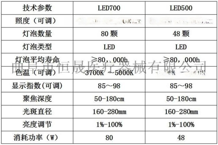 led  参数.jpg