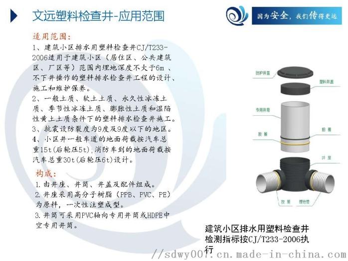 山東文遠環保科技股份有限公司(檢查井)。._頁面_17.jpg