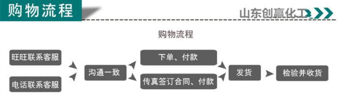 现货供应高品质的化工原料丙烯酸CAS79-10-757146622