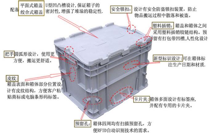 沈阳塑料周转箱厂家在线报价_-沈阳兴隆瑞