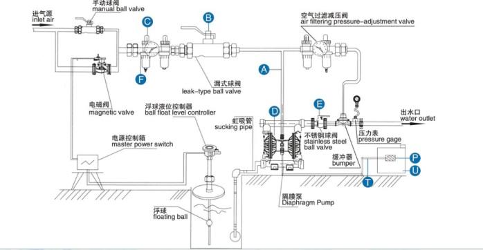 QBY3-32鑄鐵氣動隔膜泵,氣動隔膜泵廠家直銷59246155