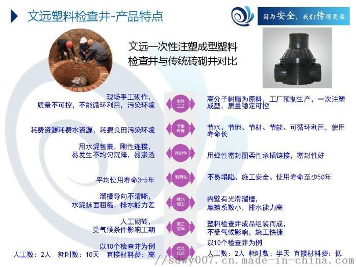 山東文遠環保科技股份有限公司(檢查井)。._頁面_20.jpg