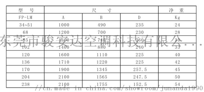 立式明装数据.png
