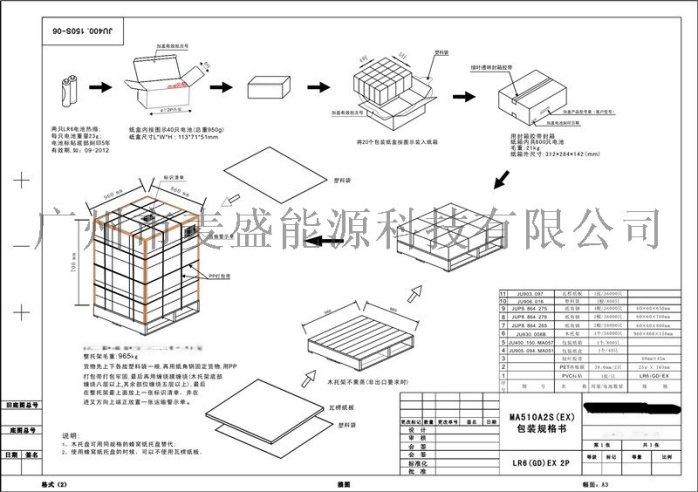 LR6(GD)EX 2P包装规格