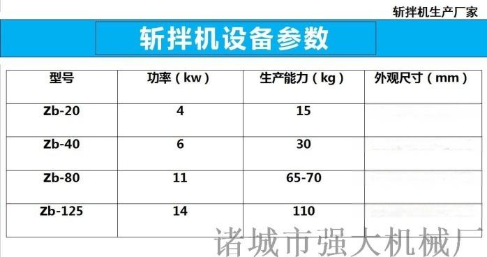 不锈钢打肉泥机器 效率高60366562