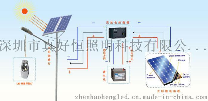 好恆照明專業生產6米30WLED太陽能路燈 太陽能投光燈鄉村道路工程63511345
