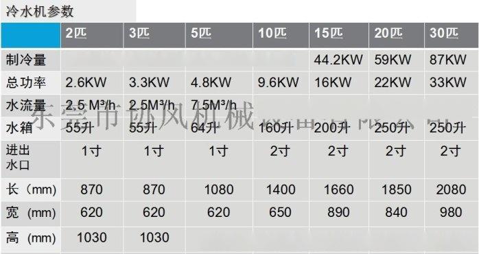 10匹食品级不锈钢冷水机食品医疗行业专用低温工业冷水机63065105