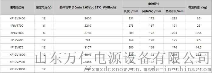 进口sprinter蓄电池S系列P/XP系列66208562