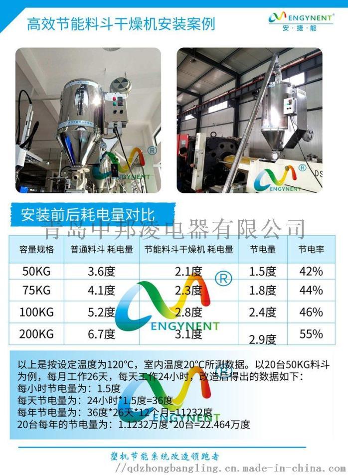 中邦凌塑机节能干燥料斗 每小时省1度电70010342