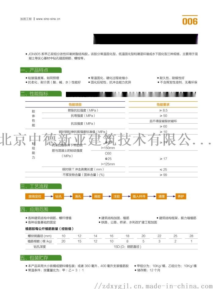 三门峡 灵宝市CGM聚合物水泥注浆料厂家指标66819222