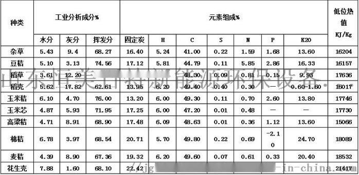 生物质燃料生物质颗粒机_颗粒生产线71830042