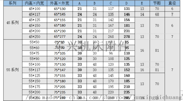尼龙拖链生产厂家价塑料拖链工程拖链70292012