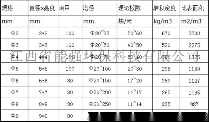 狄克松填料产品规格与参数.png