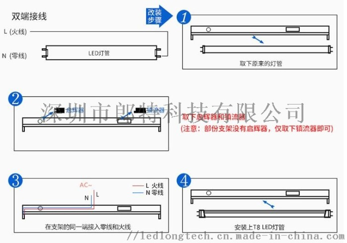 led燈管改造圖.jpg