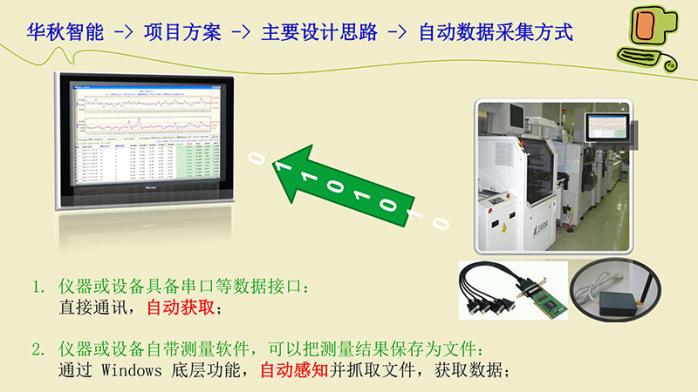 DIMS全自动数据采集产品5.jpg