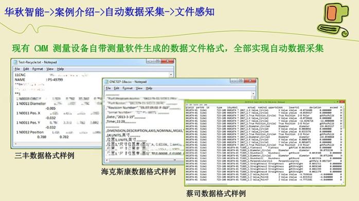 DIMS全自动数据采集产品7.jpg