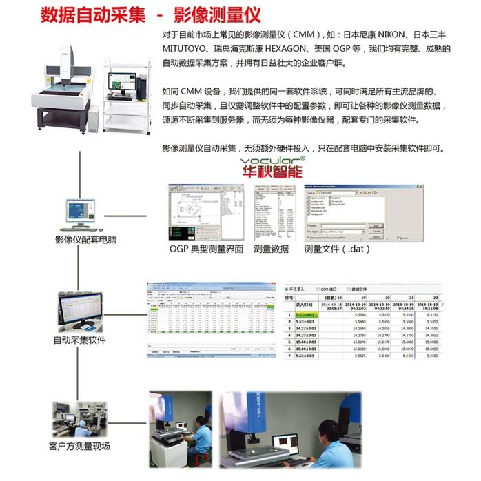 DIMS全自动数据采集产品10.jpg