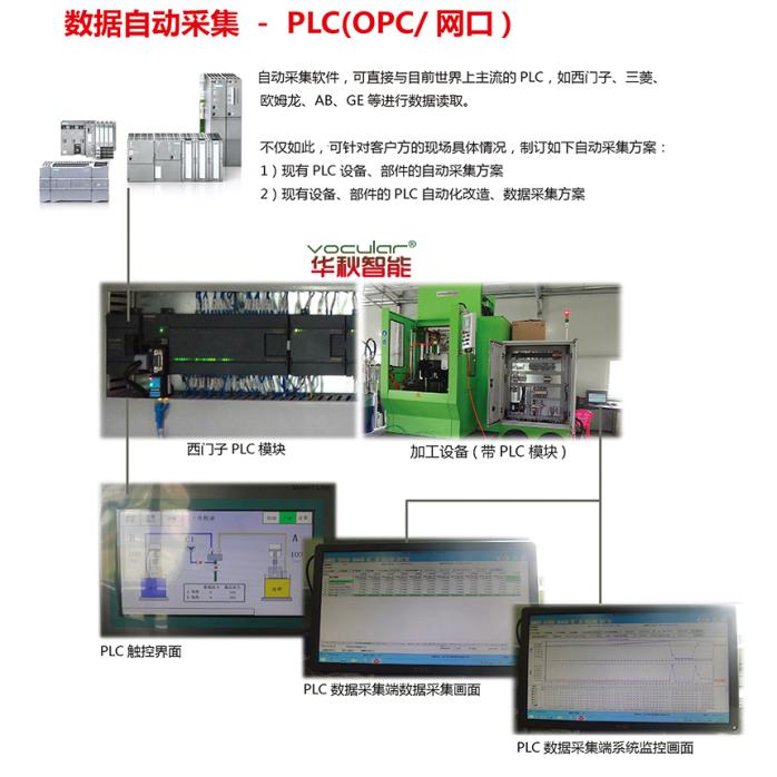 DIMS全自动数据采集产品11.jpg