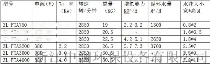 涌泉曝气机选项.jpg