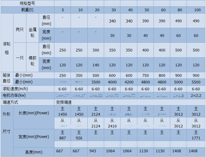 山东聊城供应10吨滚轮架20吨滚轮架厂家直销77171132