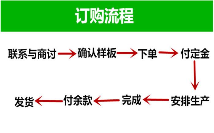 订购流程.jpg