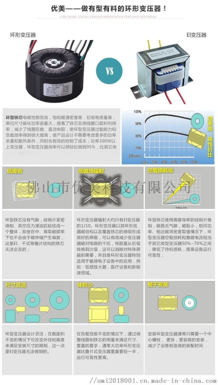 优美环形变压器 -05.jpg