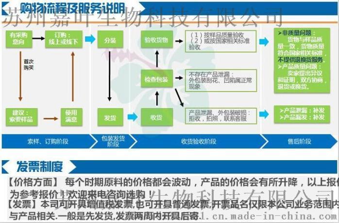 购物流程和服务说明.jpg