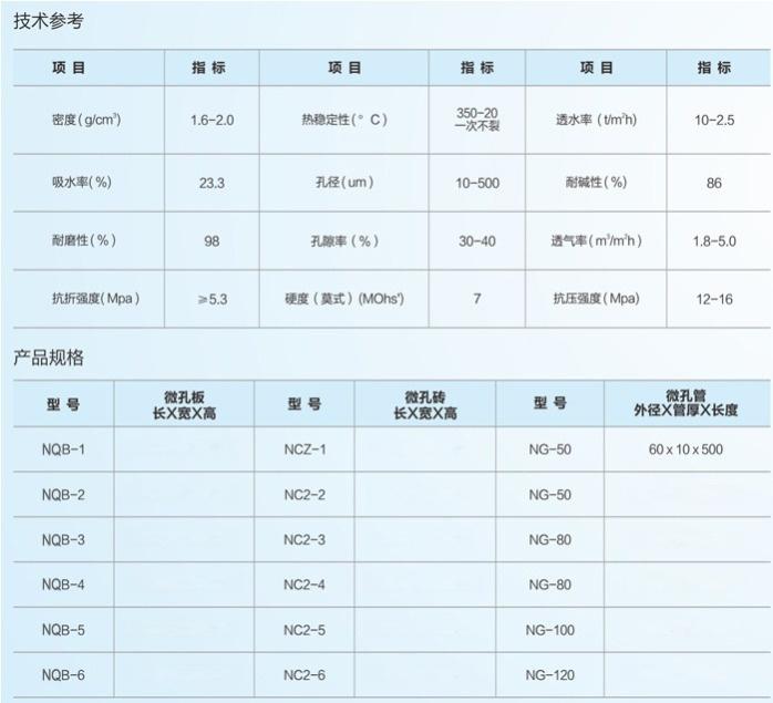 微孔陶瓷过滤板 江西能强污水处理专用板专业供应81123405