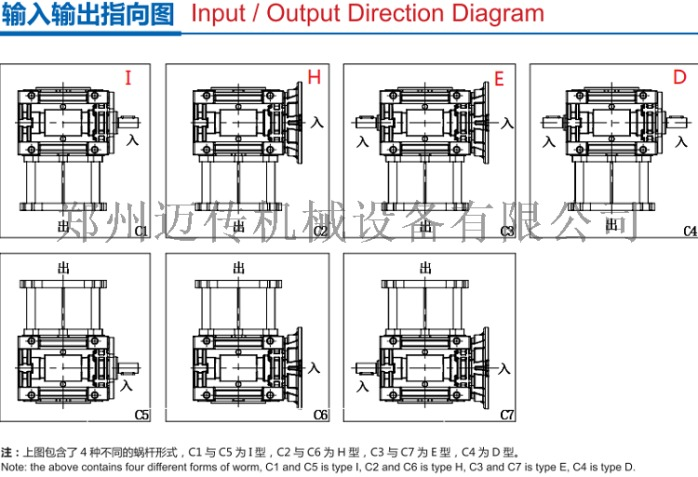 蜗轮蜗杆减速机输入输出指向图
