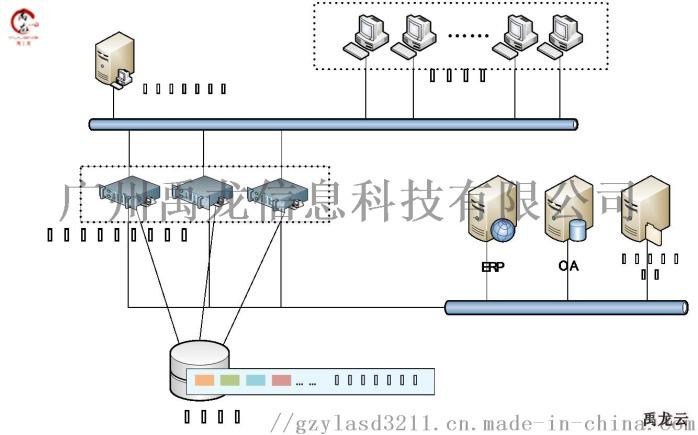 云桌面解决方案 云终端电脑 免费云桌面系统 禹龙云81797875