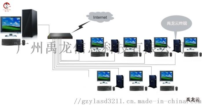 云终端解决方案 免费云桌面系统 桌面虚拟化 禹龙云81632205