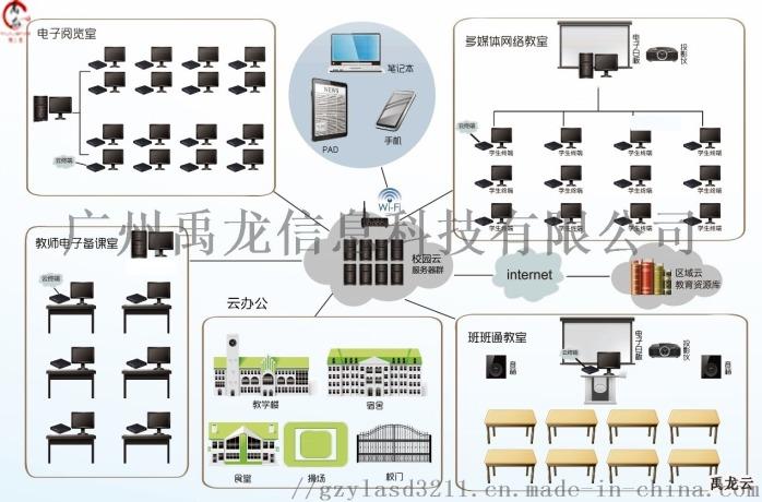 云终端解决方案 桌面虚拟化 云终端机电脑 YL0182378465