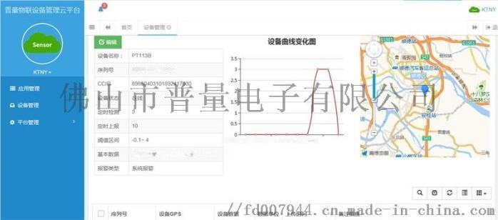 物联网压力传感器PT500-90183008165
