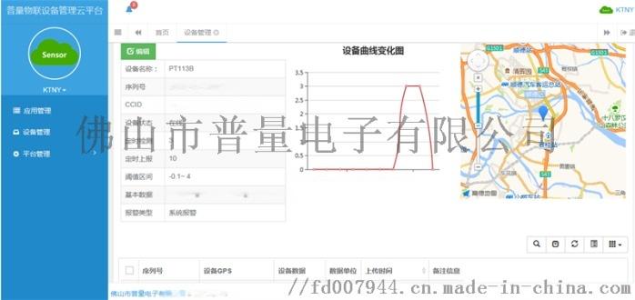 物联网压力传感器PT500-90183010185