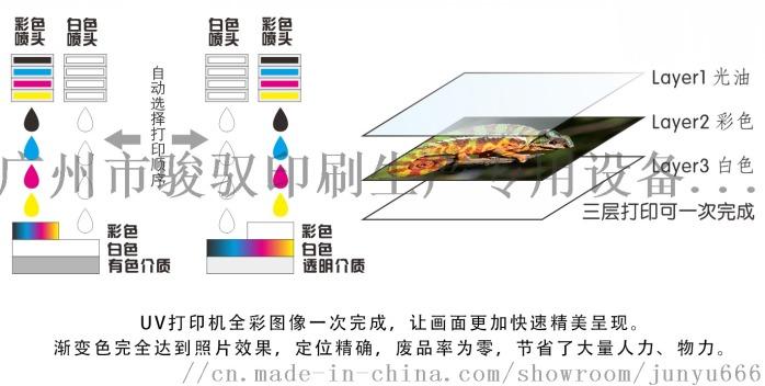 卷板UV打印机_02.jpg