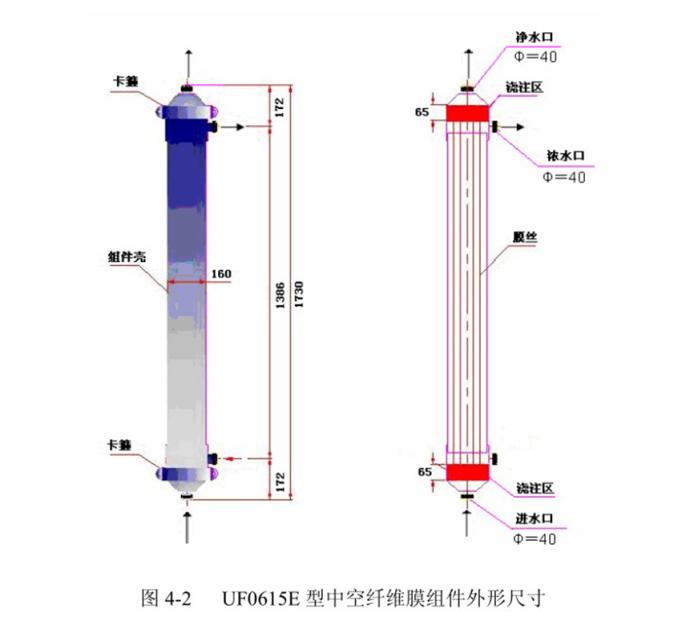 美能超滤膜UF-0615E尺寸.JPG