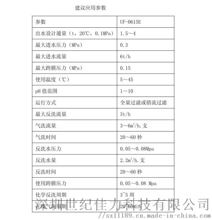 美能超滤膜44建议应用参数.JPG