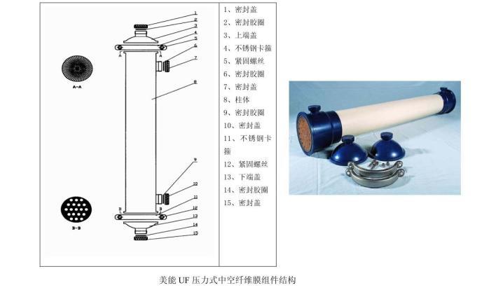 美能超滤膜UF-0615ED结构.JPG